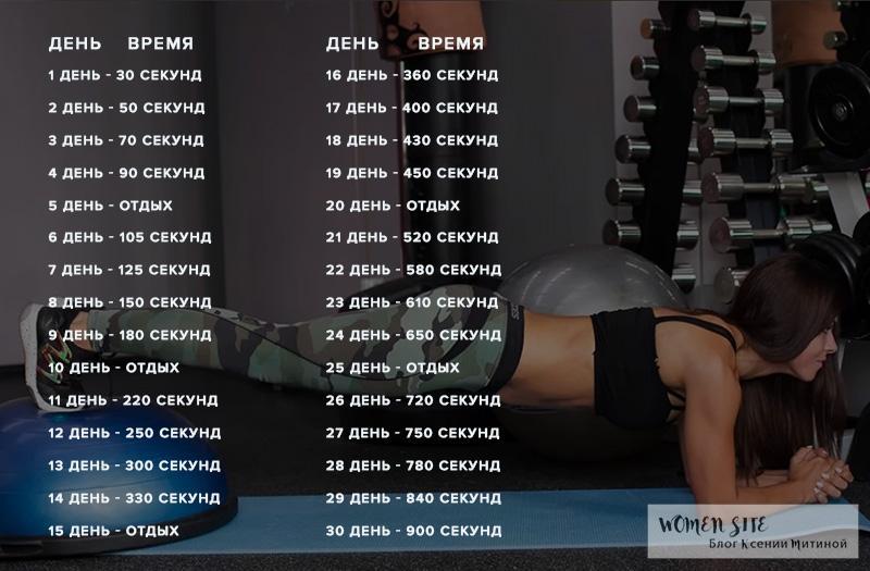 потом меня планка упражнение фото схема на месяц юбилей телеведущая